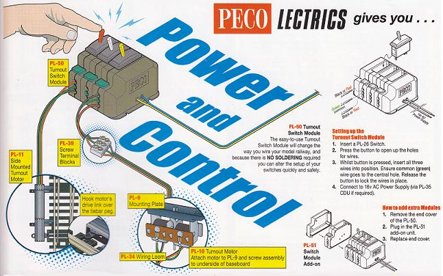 pl 50 peco turnout points switch module rh osbornsmodels com wiring peco turnout motors wiring peco insulfrog turnouts for dcc